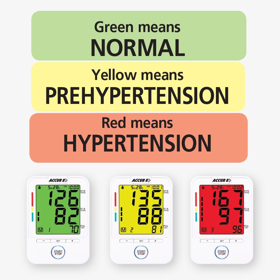 Colour Coded Blood Pressure Monitor_CCBPM_3