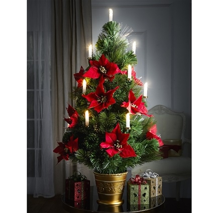 Christmas Tree With Candle Lights Innovations